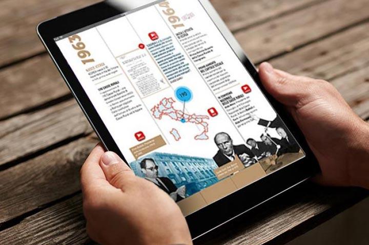 interactive_digital_report